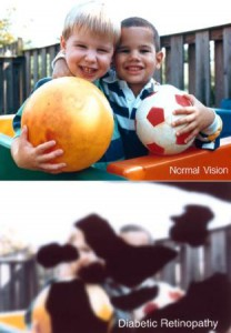 your vision with diabetic retinopathy